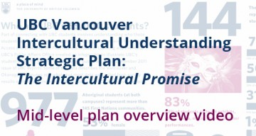 The Intercultural Promise – overview video